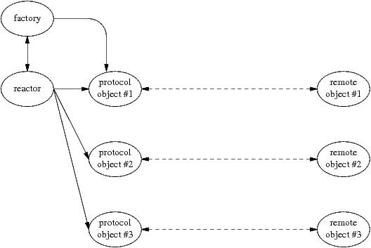 14  netzwerkprogrammierung  u2014 home